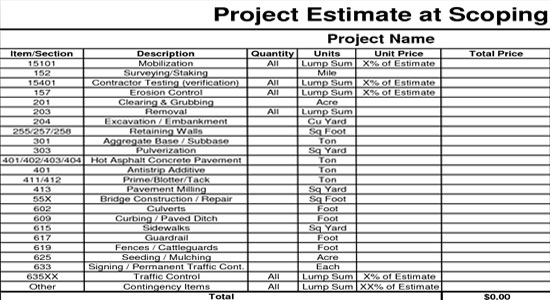 Project Estimating for Scoping